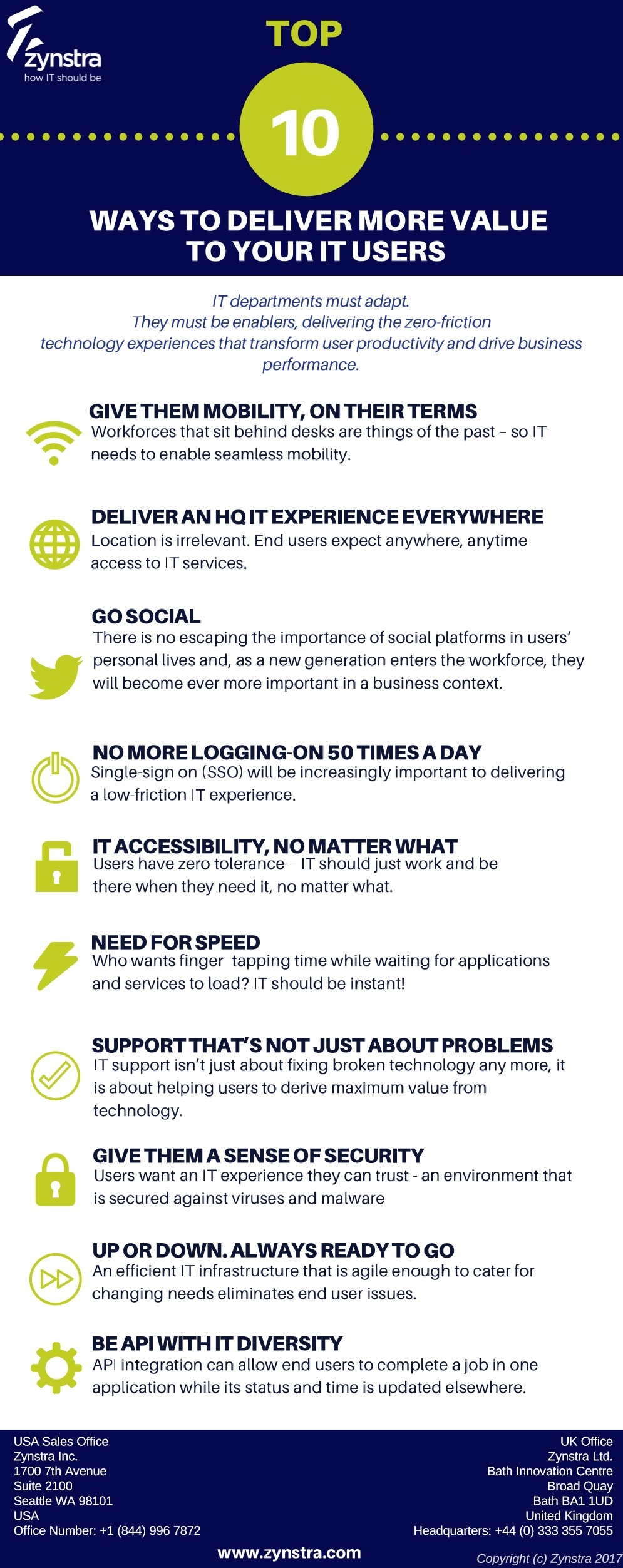 Top 10 Ways to Deliver More Value to Your IT Users.jpg